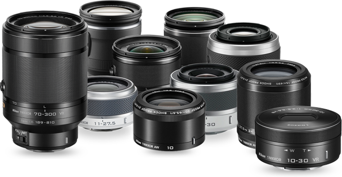 Photography Lens Guide: Lens Types Explained | Azule Finance